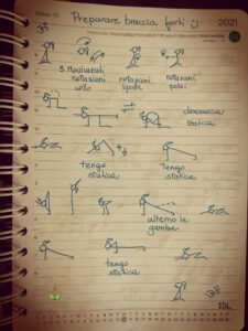 Arms Yoga sequence